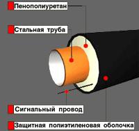 Акцентом шумоизоляция капота